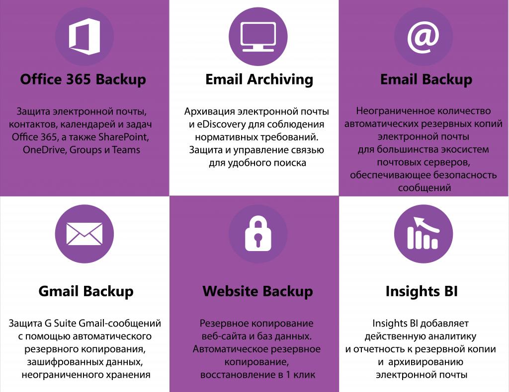 DropSuite Infografika-01.png